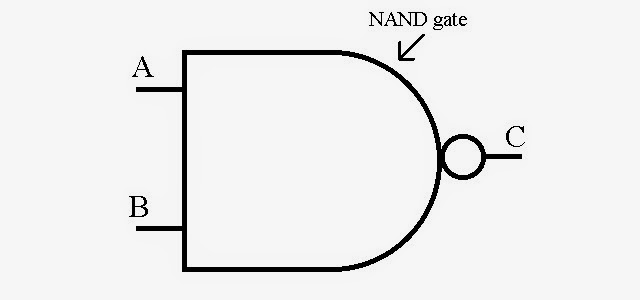 nand gate diagram