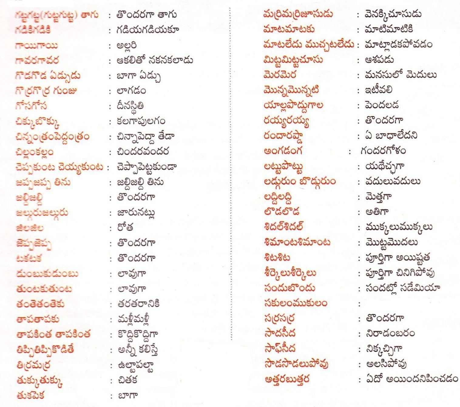 Collection of reduplicated idioms in telugu amp english