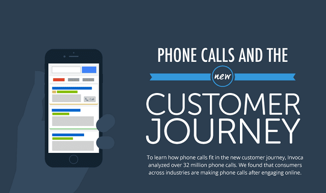 Phone Calls and the New Customer Journey