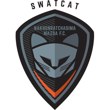 2019 2020 Recent Complete List of Nakhon Ratchasima Roster 2018 Players Name Jersey Shirt Numbers Squad - Position