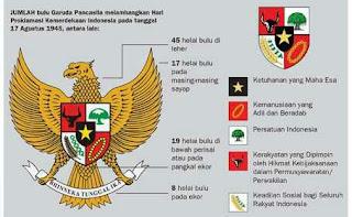 Ketentuan-ketentuan pokok tentang Perkoperasian di Indonesia