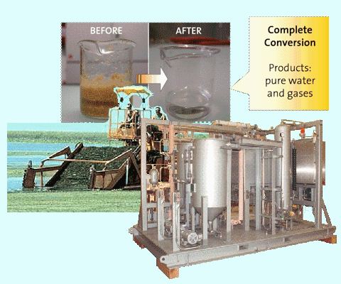 Genifuel - Gasification Unit and Harvesting water hyacinth