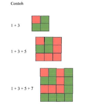 Dasar Proses Pembelajaran Matematika: Alat Peraga Untuk ...