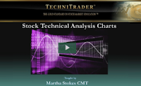 stocks technical analysis charts webinar - technitrader