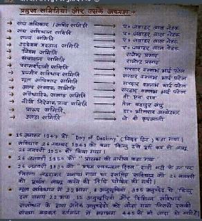 रेलवे ग्रुप D और RPF परीक्षाओं के लिए महत्वपूर्ण सामान्य ज्ञान,