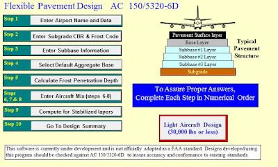 Diseño de pavimento flexible para pistas aeropuertos