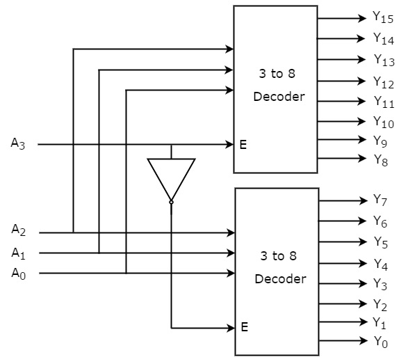 Gambar-Diagram-Blok-Decoder-4-ke-16