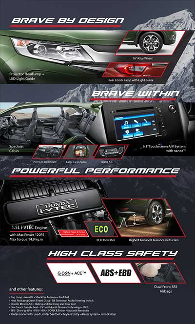Honda BRV Baru Bandung 2016