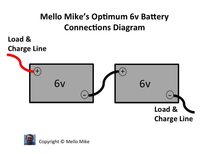 6 Volt Batteries In Series