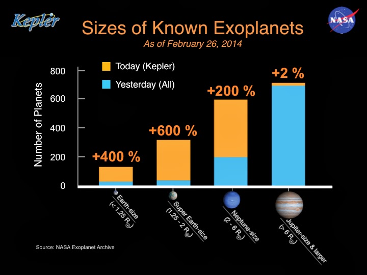number of planets - photo #16