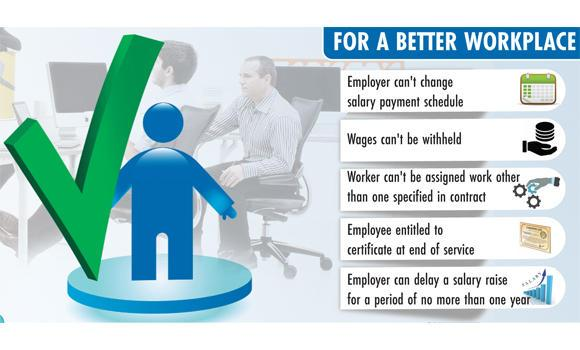UAE Labour Law 2019