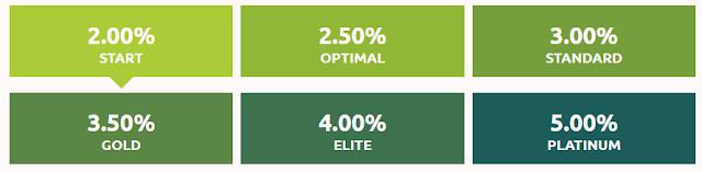 sportexpert.fund отзывы