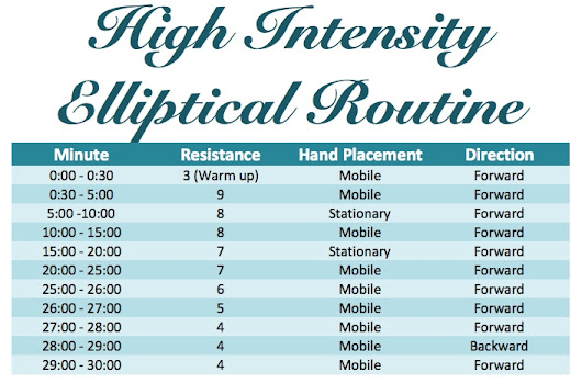 High Intensity Elliptical Routine