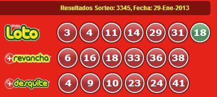 Resultados Loto Sorteo 3345 Fecha 29/01/2013
