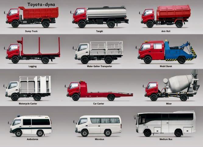 kredit Toyota Dyna