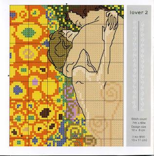 Quadri di Klimt da ricamare a punto croce