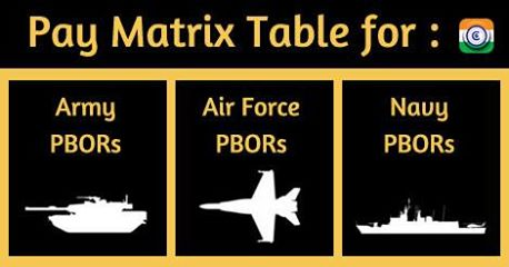 paymatrix-navy-army-airforce