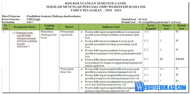 Kisi-kisi Soal PAS/ UAS PJOK Kelas 8 K13 Revisi 2018