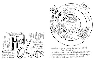 Look to Him and be Radiant: Vocations Part Four: Holy Orders