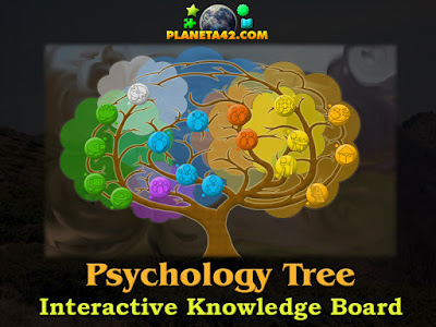 The Psychology Tree Game