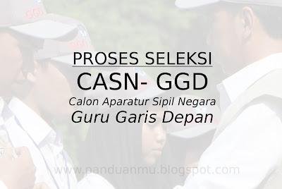 Proses Seleksi ASN - GGD