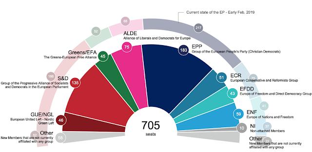 Ο Ευρωσκεπτικισμός κερδίζει έδαφος στην Ευρώπη της λιτότητας!
