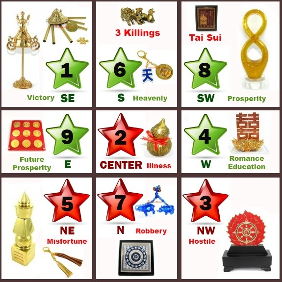 Xing Fu: FLYING STAR CHART FOR 2016
