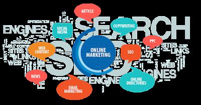 Xu thế đang hot ở thị trường hiện nay là Marketing Online