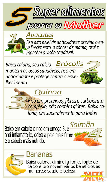 Regime, dieta para emagrecer, saúde da mulher