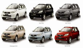 Pilihan warna Toyota Rush