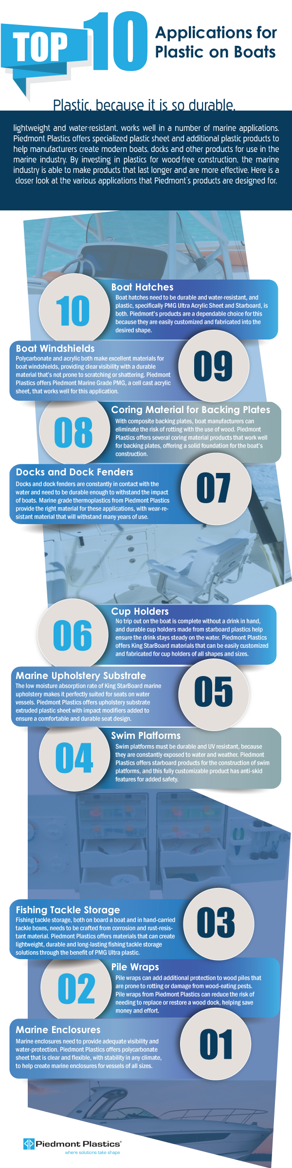 Top 10 Applications for Plastic on Boats