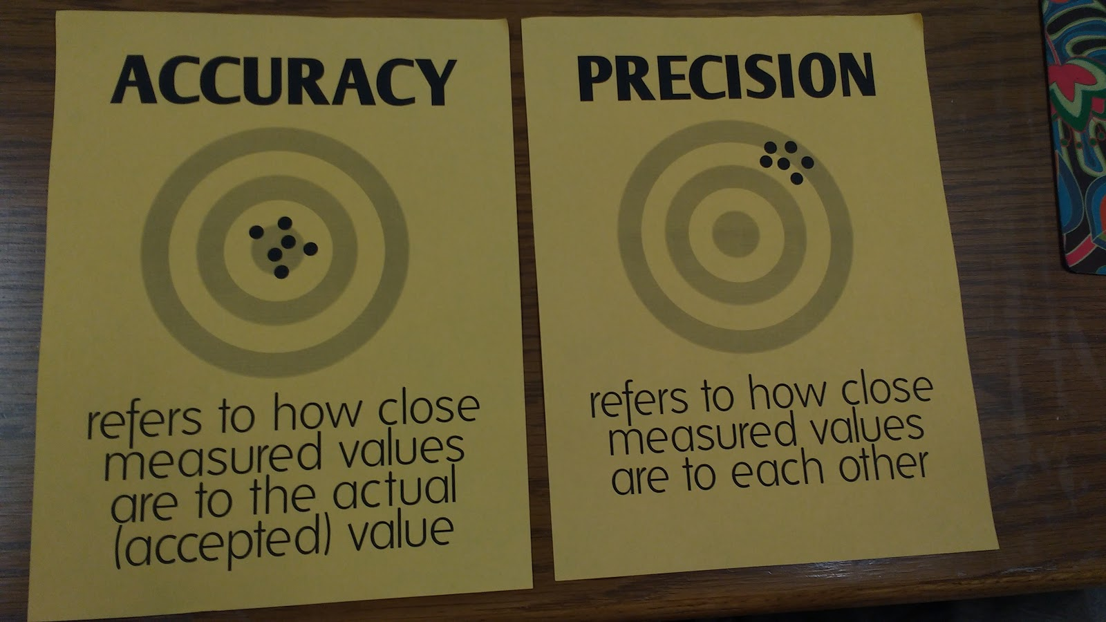 Math Love Accuracy And Precision Posters