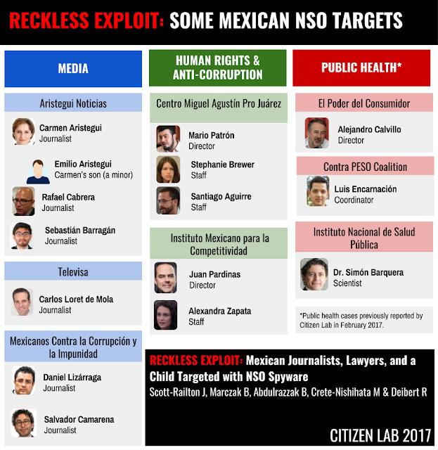 Carmen Aristegui, activistas y otros periodistas mexicanos espiados por el gobierno