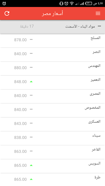 ارتفاع في أسعار الأسمنت اليوم الأثنين 27/11/2017 تعرف على سعر الأسمنت فى جميع الشركات