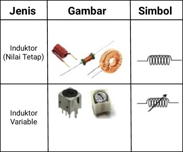 macam+macam+komponen+elektronika