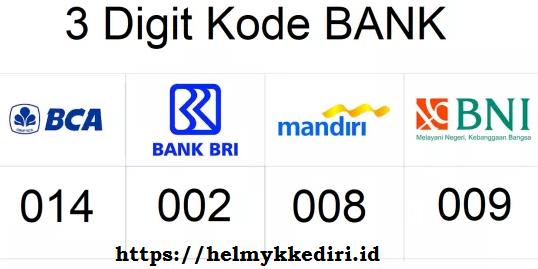 Daftar Kode Bank Di Indonesia Swift Kliring Skn Blog Orang It