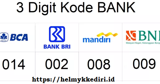 Daftar Kode Bank Di Indonesia Swift Kliring Skn Blog Orang It