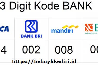 Daftar kode bank di indonesia swift kliring skn