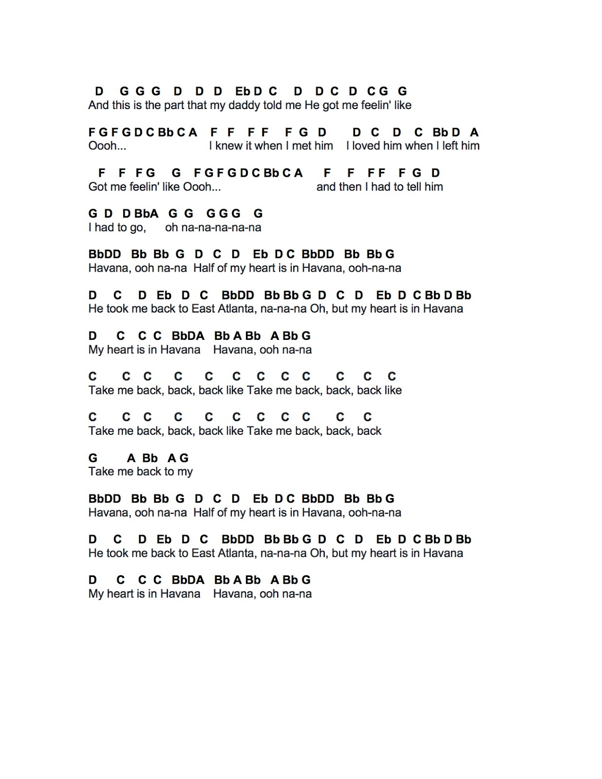 Flute sheet music havana posted by kallyn m baditri Gallery