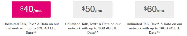 Simply Prepaid Monthly Phone Plans
