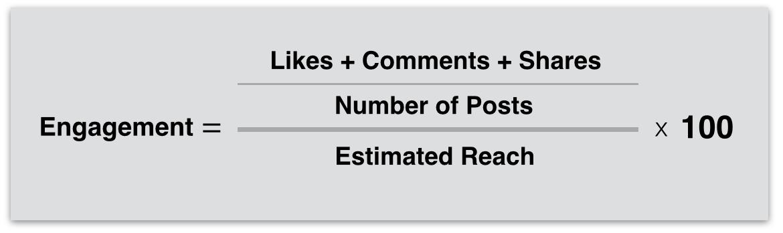 formula del engagement rate 2