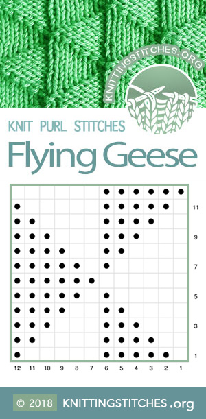 Flying Geese Knit Purl Chart. Multiple of 12 stitches.  #knitpurl #knitting #easytoknit