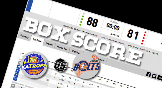 Box Score List: TNT Katropa vs Meralco Bolts 2018 PBA Governors' Cup