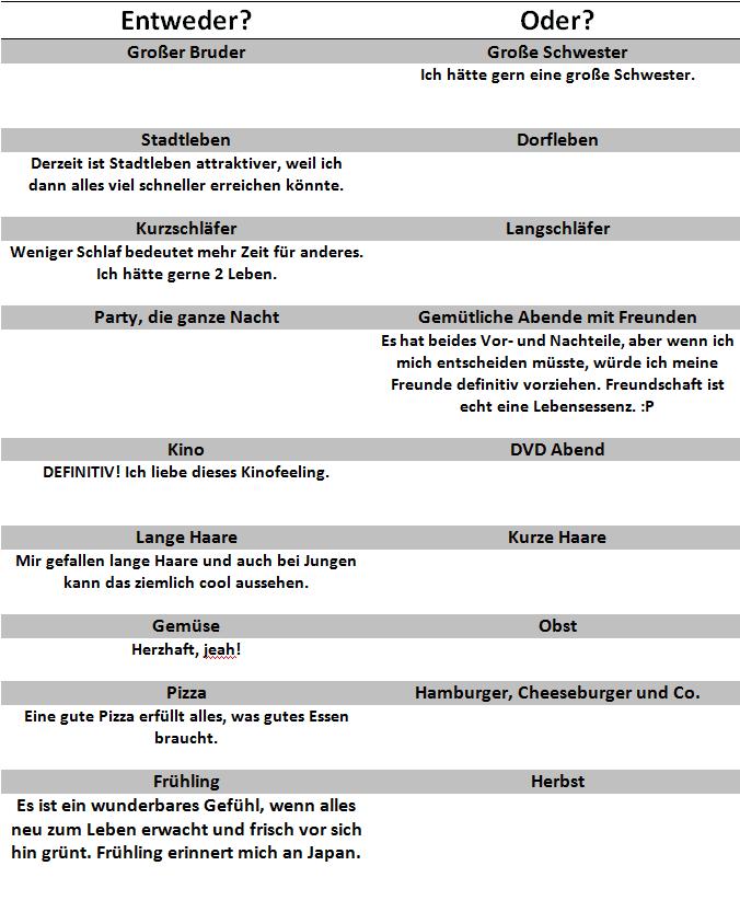 Entweder Oder Fragen 18+