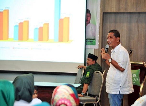 Mantan Ketua Timses Jokowi Yakin Prabowo Bisa Menang di Sulsel Meski Tanpa JK