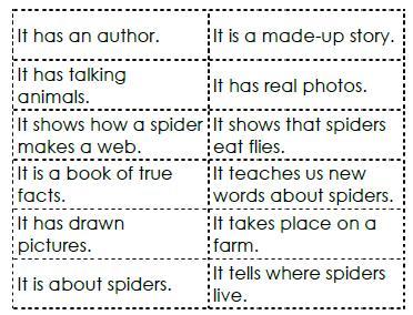 descriptive essay topics for high school students example essay  compare contrast essay two jobs hav compare and contrast two short stories essay paper