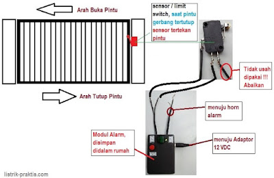 Contoh penempatan limit switch teknik NO LP-GO 1.0