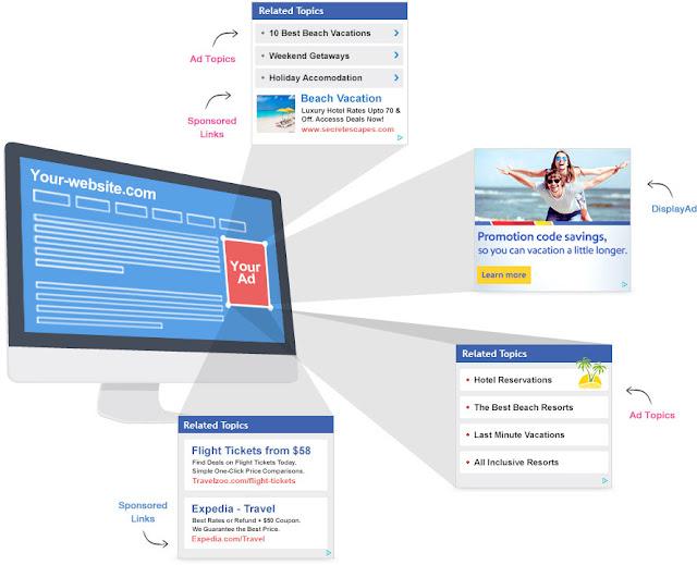 media-net-ad-format