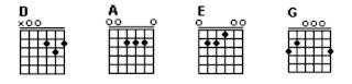 chord D, A, E dan G
