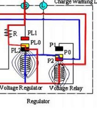 fungsi regulator pada pengisian mobil